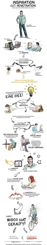 infografik-infografiken-lawinenstift-eigenwerbung